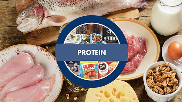 The Protein Trend